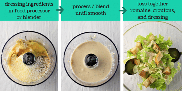 three photos of steps to make caesar salad my way with text that says dressing ingredients in food processor or blender, process/blend until smooth, toss together romaine, croutons, and dressing