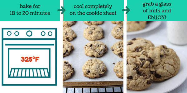 three photos showing steps to make chocolate chip cookies with text that says bake for 18 to 20 minutes, cool completely on cookie sheet, grab a glass of milk and enjoy