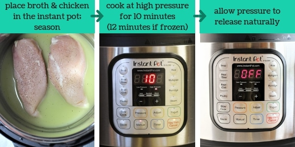 three photos showing steps to make instant pot chicken breasts with text that says place broth and chicken in the instant pot, season, cook at high pressure for 10 minutes (12 minutes if frozen), allow pressure to release naturally
