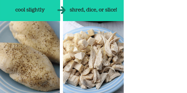 two photos of steps to make instant pot chicken breasts with text that says cool slightly, shred, dice or slice