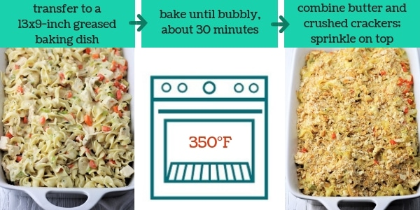 three images showing steps to make chicken noodle casserole with text that says transfer to a 13x9-inch greased baking dish, bake until bubbly, about 30 minutes, combine butter and crushed crackers, sprinkle on top