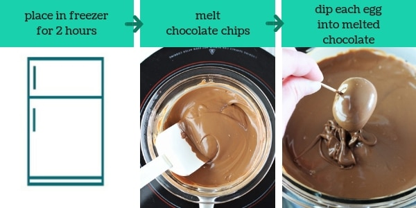 three images showing steps to make chocolate peanut butter eggs