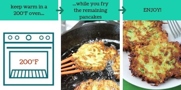 three images showing steps to make zucchini potato pancakes