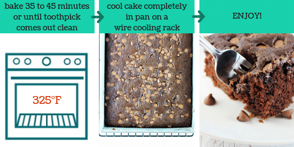 three images showing steps to make chocolate zucchini cake