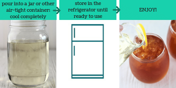 three images showing steps to make homemade simple syrup