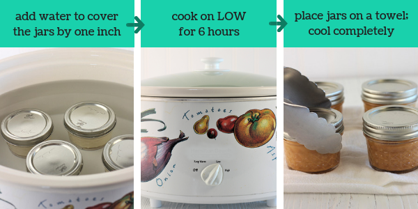 three images showing steps to make homemade dulce de leche in the slow cooker