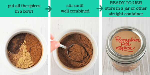three images showing steps to make homemade pumpkin pie spice