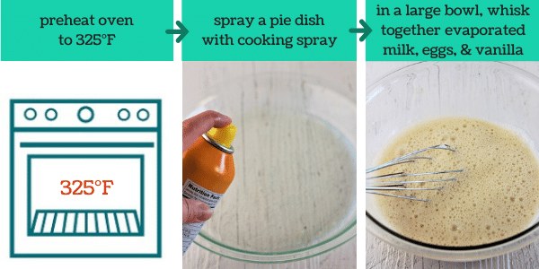 three images showing steps to make crustless pumpkin pie