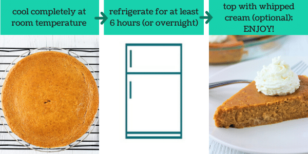 three images showing how to make crustless pumpkin pie