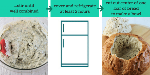 three images showing steps to make spinach dip in a bread bowl
