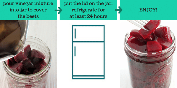 three images showing how to make easy refrigerator pickled beets