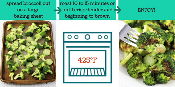three images showing how to make oven roasted broccoli