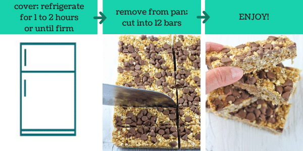 three images showing how to make peanut butter chocolate chip no bake granola bars