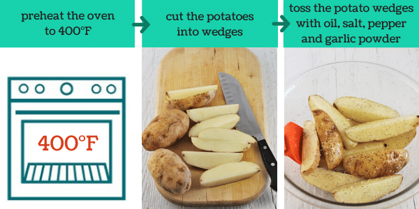 three images showing the steps to make oven roasted potato wedges