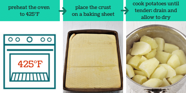 three images showing the steps to make pagach pierogi pizza