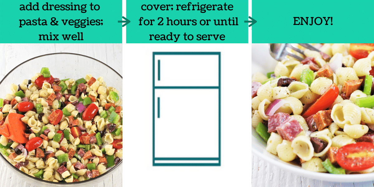 three images showing the steps to make antipasto pasta salad