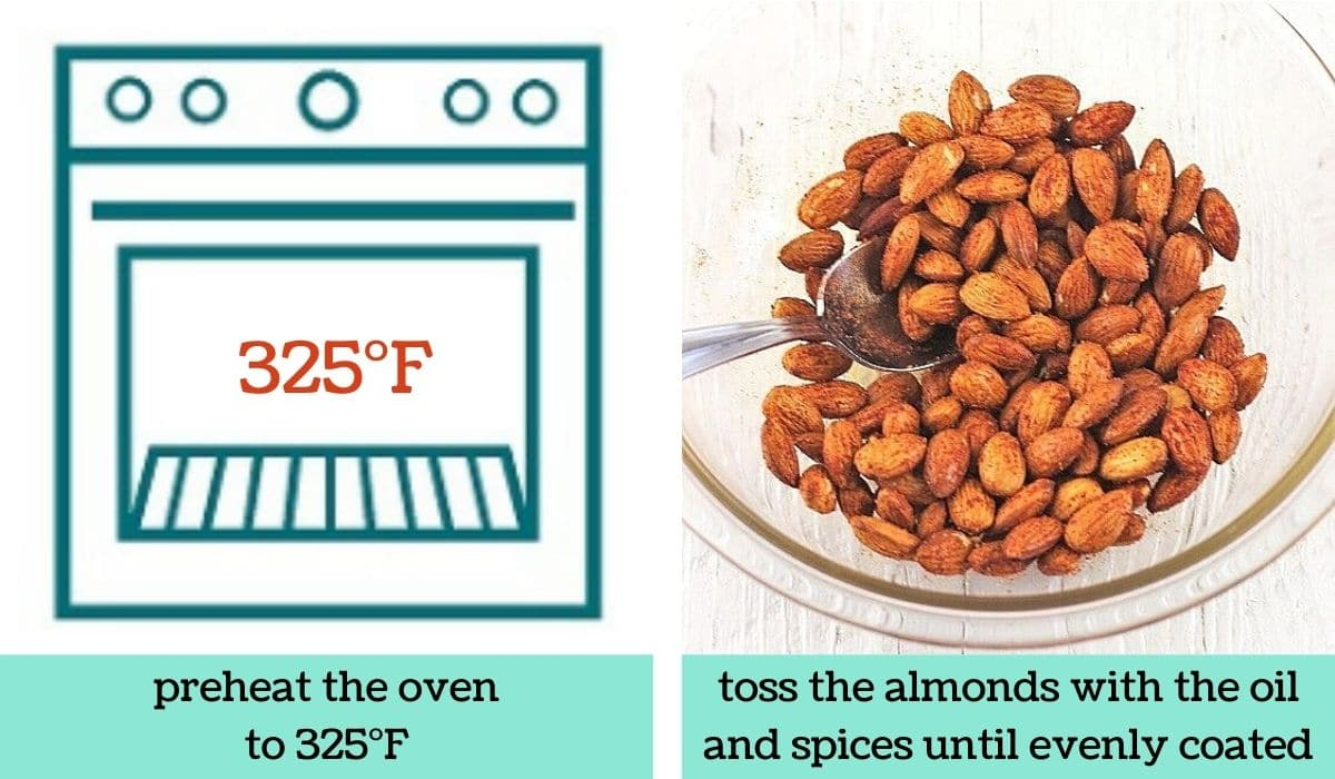 two images showing the steps to make smoky roasted almonds