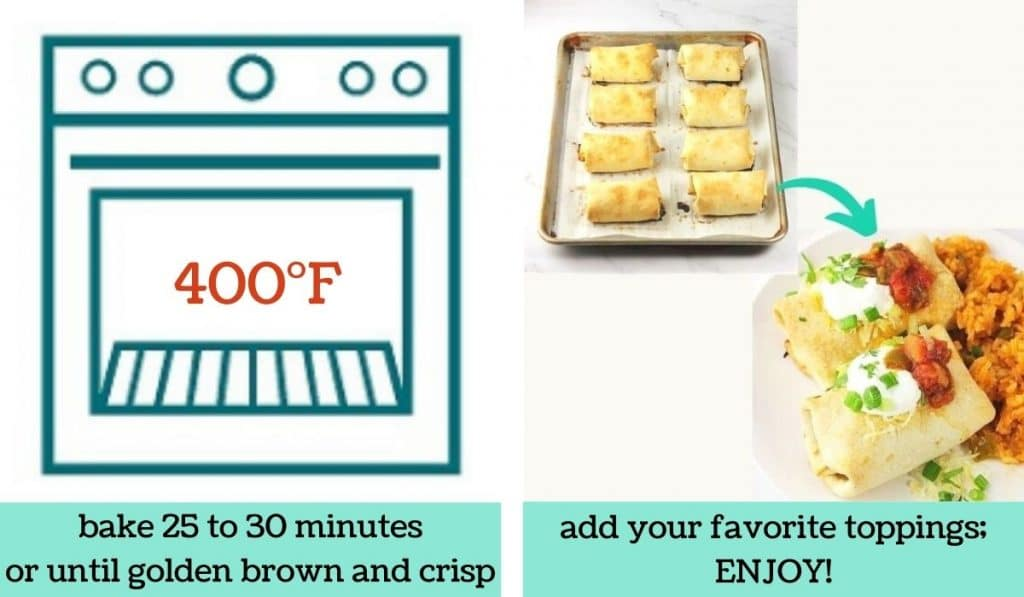 two images showing how to make baked chicken chimichangas