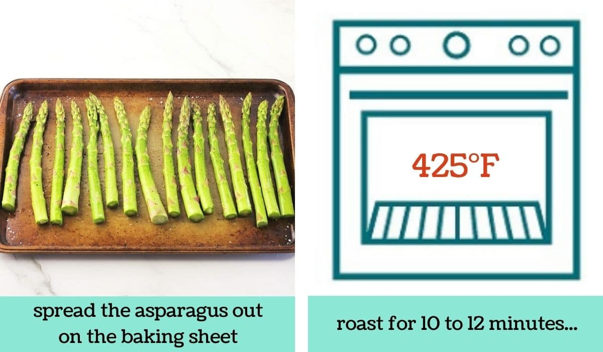 two images, one of asparagus on a baking sheet with text that says spread the asparagus out on the baking sheet, the other a graphic of an oven with text that says 425 degrees Fahrenheit, roast for 10 to 12 minutes