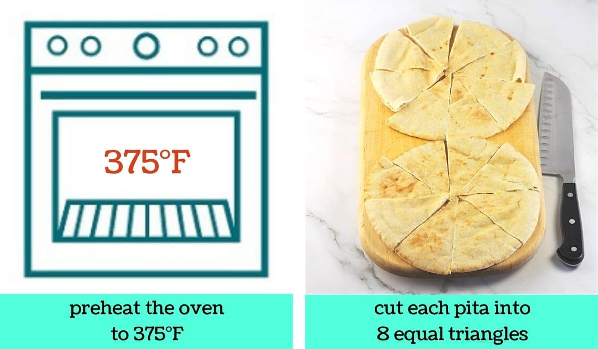 two images, one a graphic of an oven with text that says preheat the oven to 375 degrees Fahrenheit, the other of cut pita breads on a cutting board with a knife with text that says cut each pita into 8 equal triangles