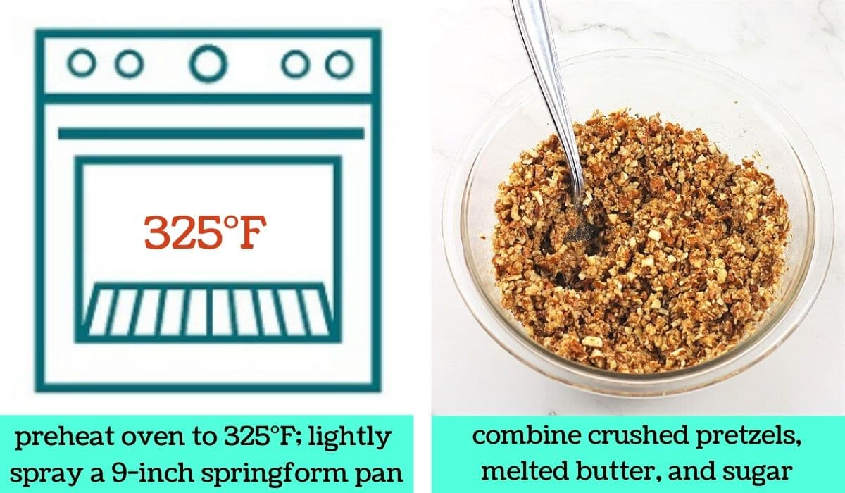 two images, one a graphic of an oven with text that says preheat oven to 325 degrees Fahrenheit, lightly spray a 9-inch springform pan, the other of a bowl of crushed pretzels with a spoon in it with text that says combine crushed pretzels, melted butter, and sugar
