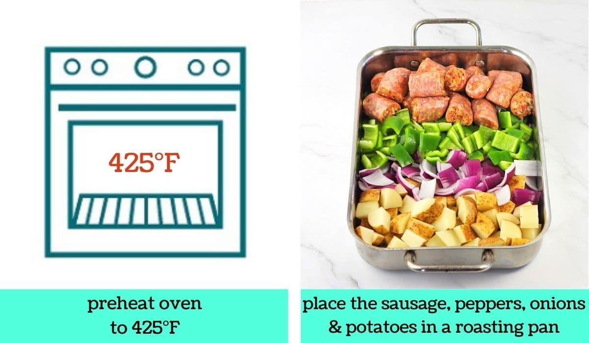 two images; one a graphic of an oven with text that says preheat oven to 425 degrees Fahrenheit; the other of sausage, potatoes, onions and peppers in a roasting pan with text that says place the sausage, peppers, onions and potatoes in a roasting pan