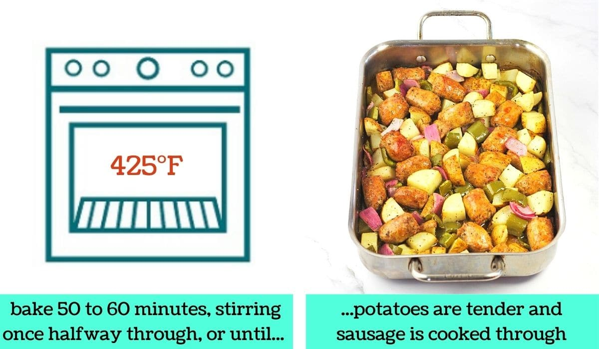 2 images; one a graphic of an oven with text that says 425 degrees Fahrenheit and bake 50 to 60 minutes, stirring once halfway through, or until; the other of a roasting pan filled with the cooked sausage and vegetables with text that says potatoes are tender and sausage is cooked through