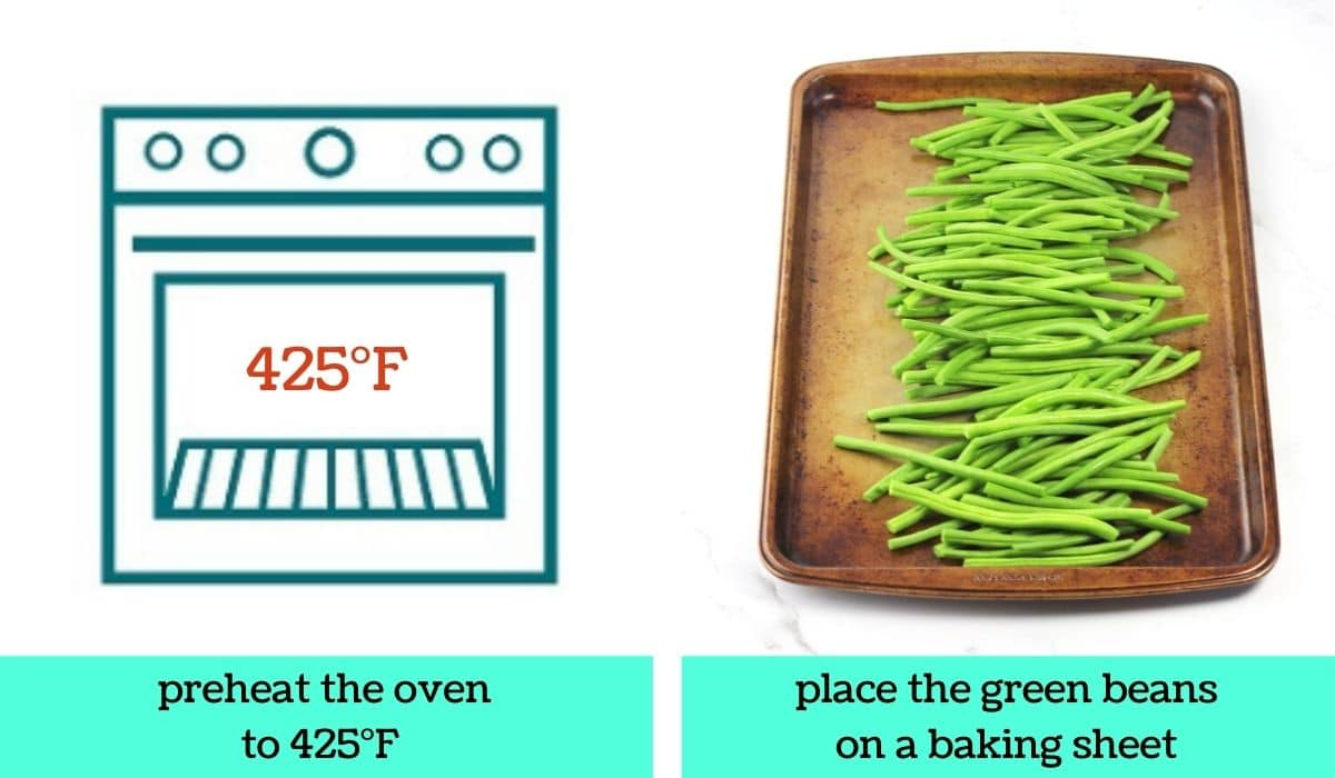 two images; one a graphic of an oven with text that says preheat the oven to 425 degrees Fahrenheit; the other of uncooked green beans on a baking sheet with text that says place the green beans on a baking sheet